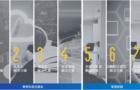 UCloud启慧教育云 助力教育信息化2.0