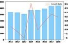 日本留學門檻又降了!在線教育風口影響下的留學市場巨變