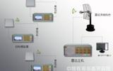 地面脉冲雷达教学实验装置