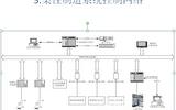 FA微型柔性實訓生產線(FMS)