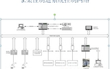 FA微型柔性实训生产线(FMS)