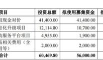 A股上市公司百洋股份拟近10亿收购火星时代