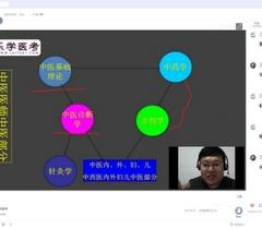 """传统""""老中医""""入驻沪江CCtalk 弄潮教育3.0时代"""