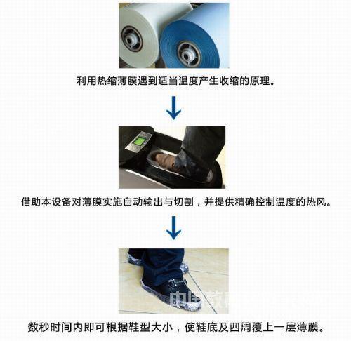 智能鞋覆膜机厂家价格报价