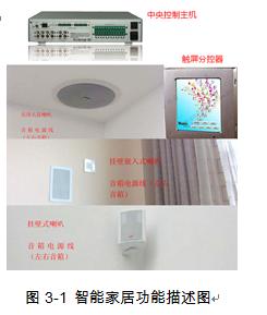 北京万控智能家居系统解决方案