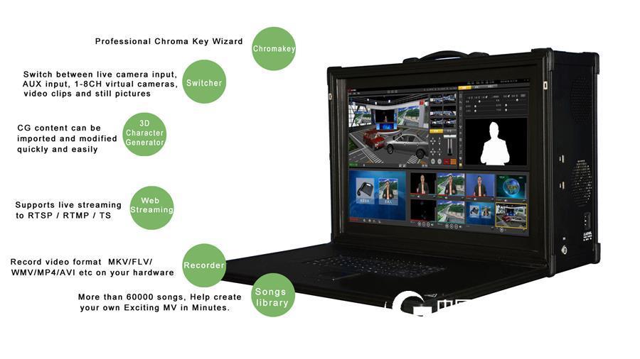 便攜式兩機位虛擬演播室系統