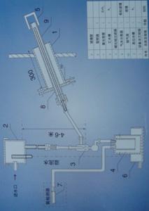 微机化氧量自动分析仪 氧量自动分析仪 型号:NH-YHG-101B