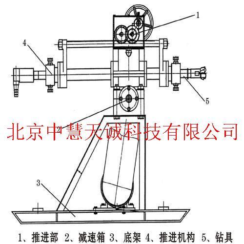 气动架柱式钻机 型号:DE/ZQJ-150/2