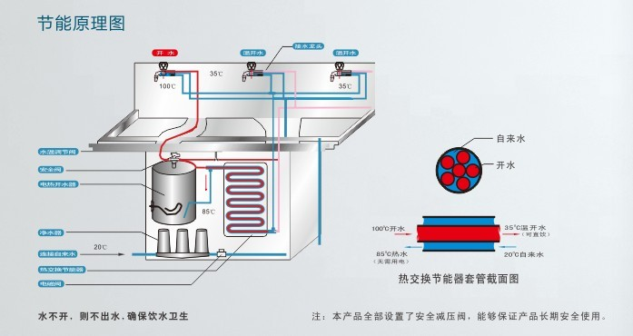校园直饮水机JN-A-2A20G