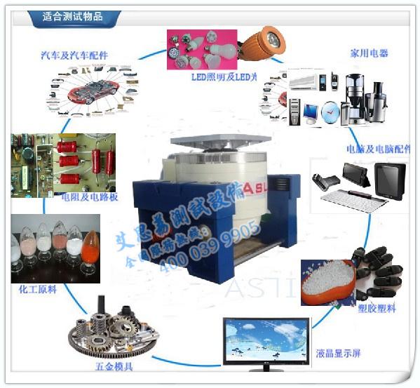 东莞高压加速老化试验机
