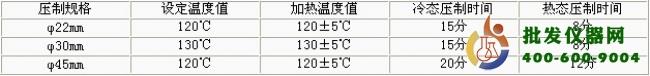 金相试样镶嵌机(Ф45mm)TXQ-1C