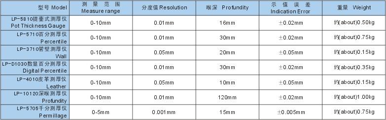 管壁测厚仪 /管壁测厚机/测厚仪     型号;WSD-LP