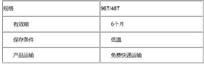 进口/国产大鼠凋亡相关因子配体(FASL)ELISA试剂盒