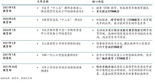 杭州金诚集团关注STEM教育 寓教于乐激发主动