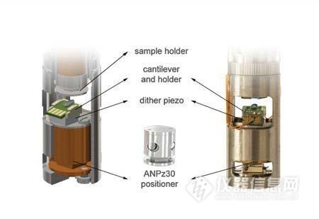 低温强磁场磁力显微镜与共聚焦显微镜在微结构缺陷研究中的科研成果